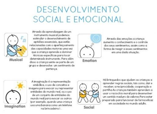 desenv social e emocional portugues