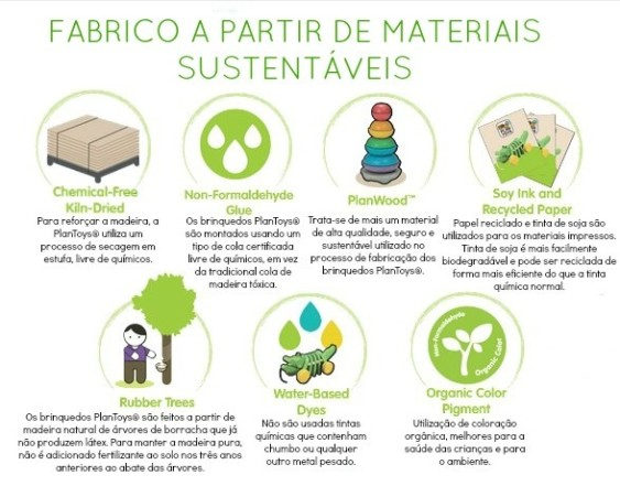 materiales sustentibles portugues