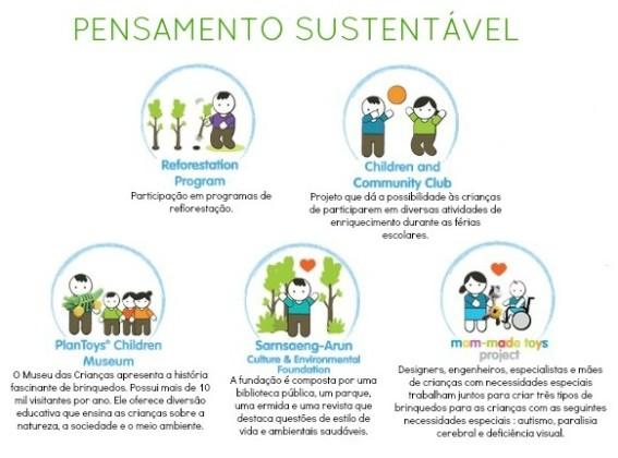 pensamento sustentavel portugues